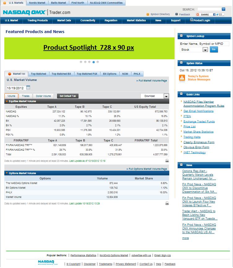 Nasdaq trader market system status