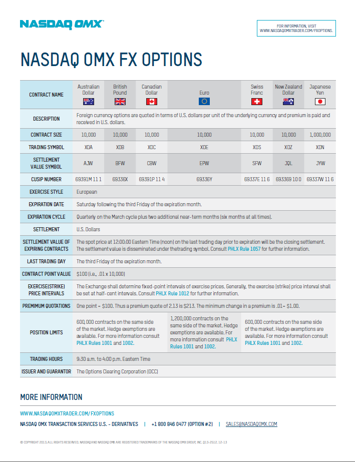 Fx option expiry calendar