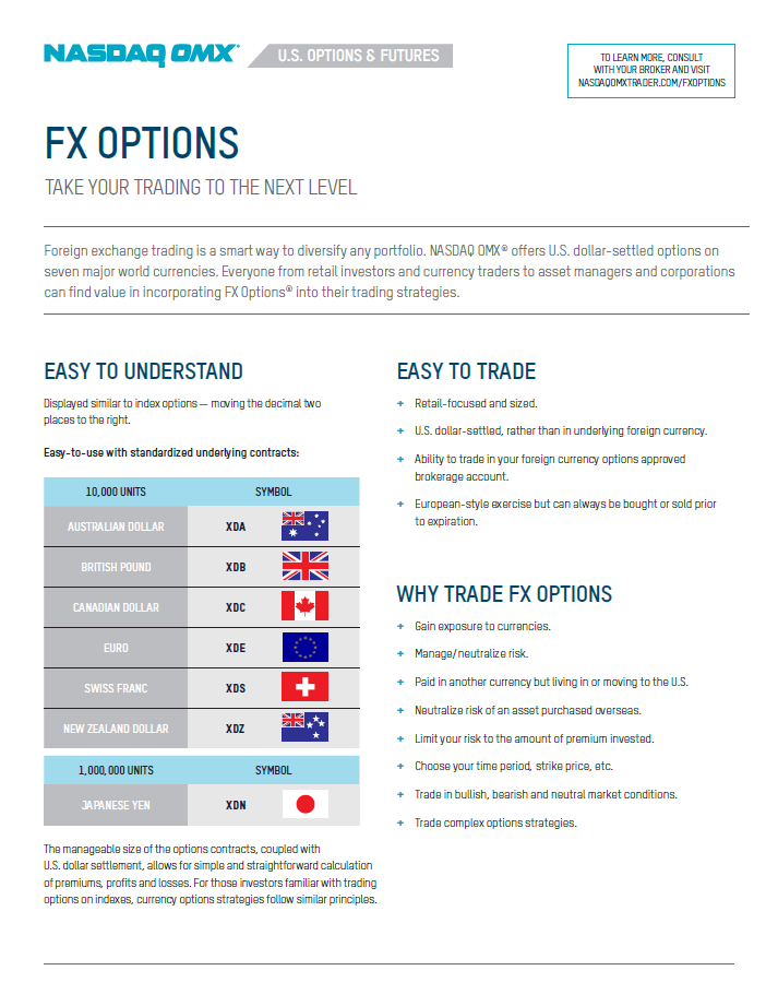 Fx options premium currency