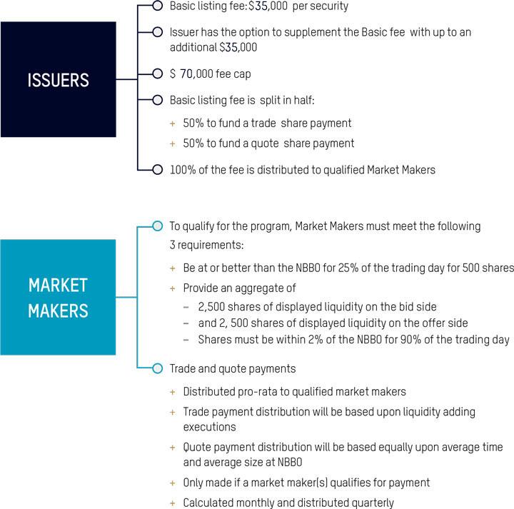 Help trade binary options strategies for beginners pdf